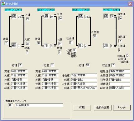 姓名判断・大吉の図